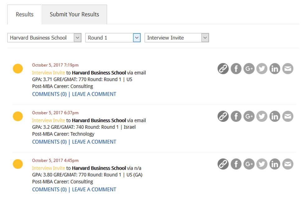 MBA LiveWire