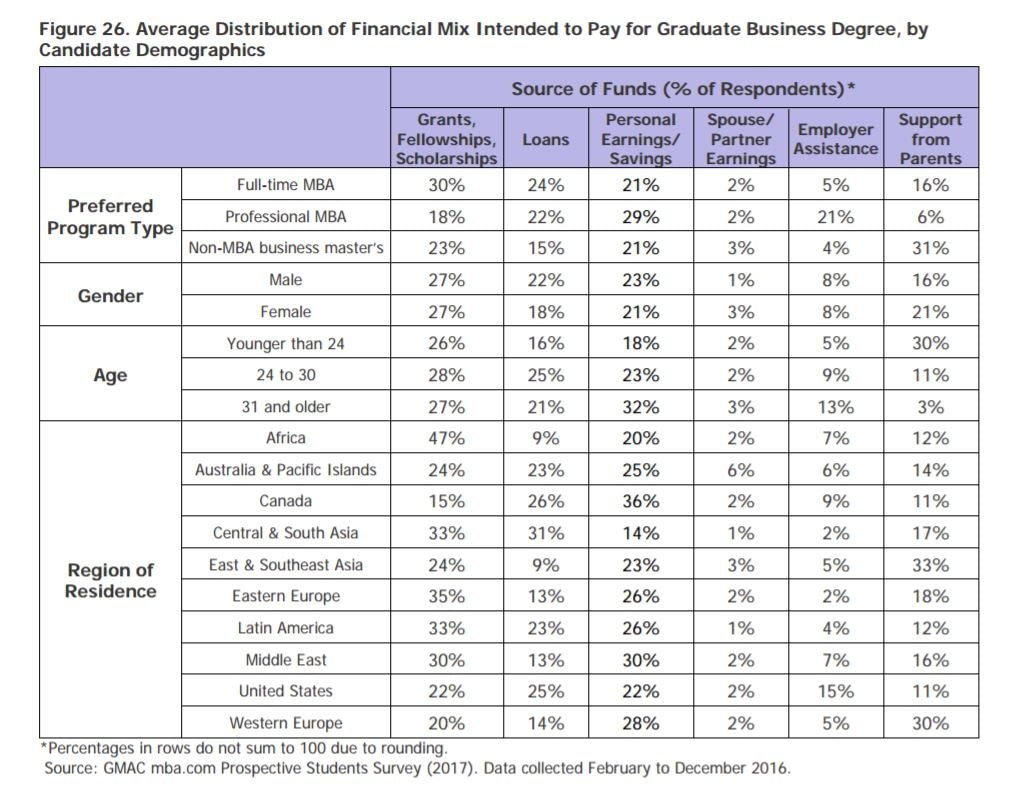 specialized master's versus MBA