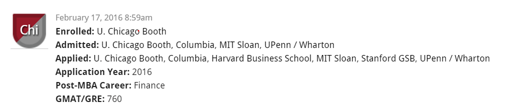 MBA DecisionWire entries