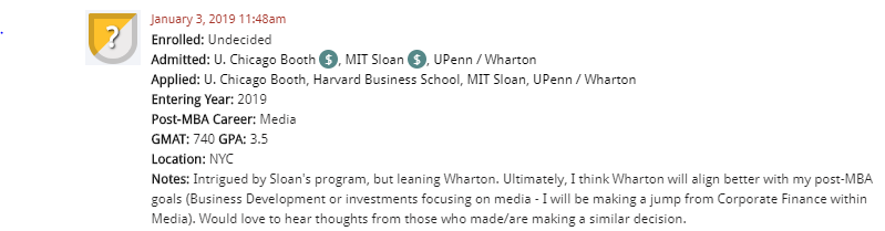 MBA DecisionWire Spotlight: Chicago Booth, MIT / Sloan or Wharton for Media Goals