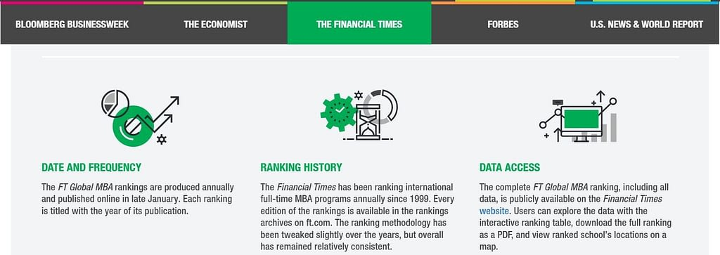 mba rankings guide