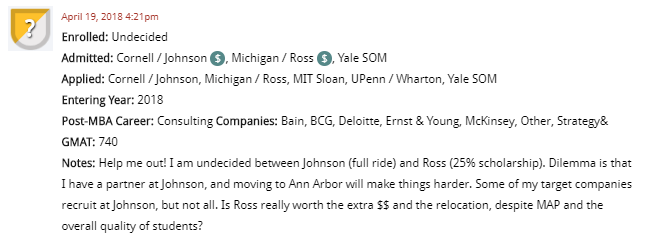 MBA DecisionWire Spotlight: Undecided about Cornell / Johnson and Michigan / Ross for Consulting